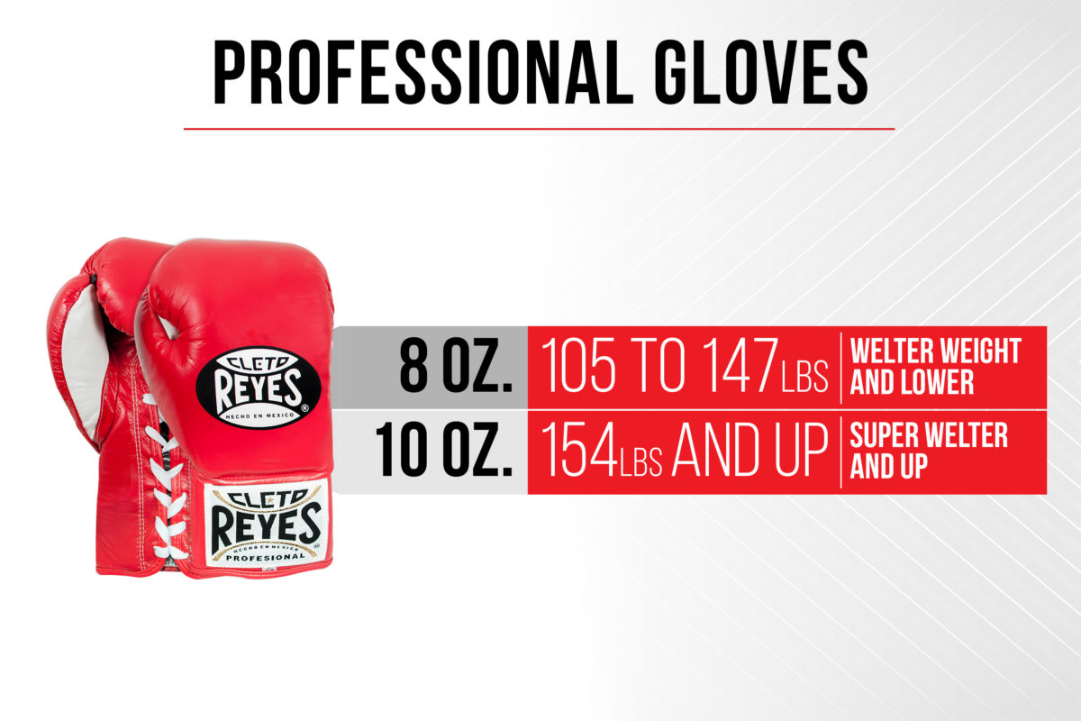 Size Chart Professional Gloves - 8 ounces 105 to 147 Pounds, Welter weight and lower- 10 ounces 154 Pounds and up, Super welter and up