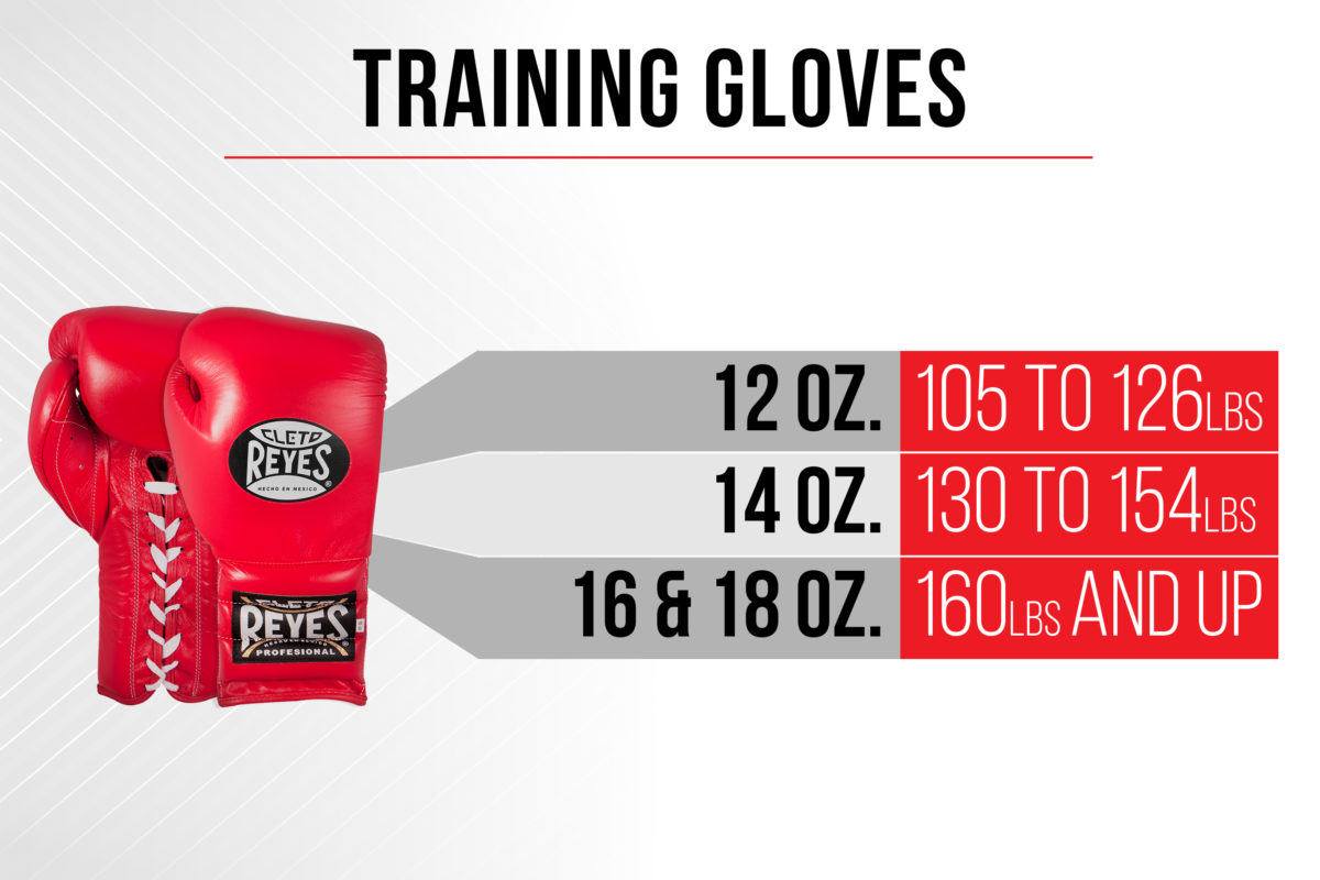 Size Chart Traning Gloves - 12 ounces 105 to 126 pounds - 14 ounces 130 to 154 pounds - 16 and 18 ounces 160 pounds and up