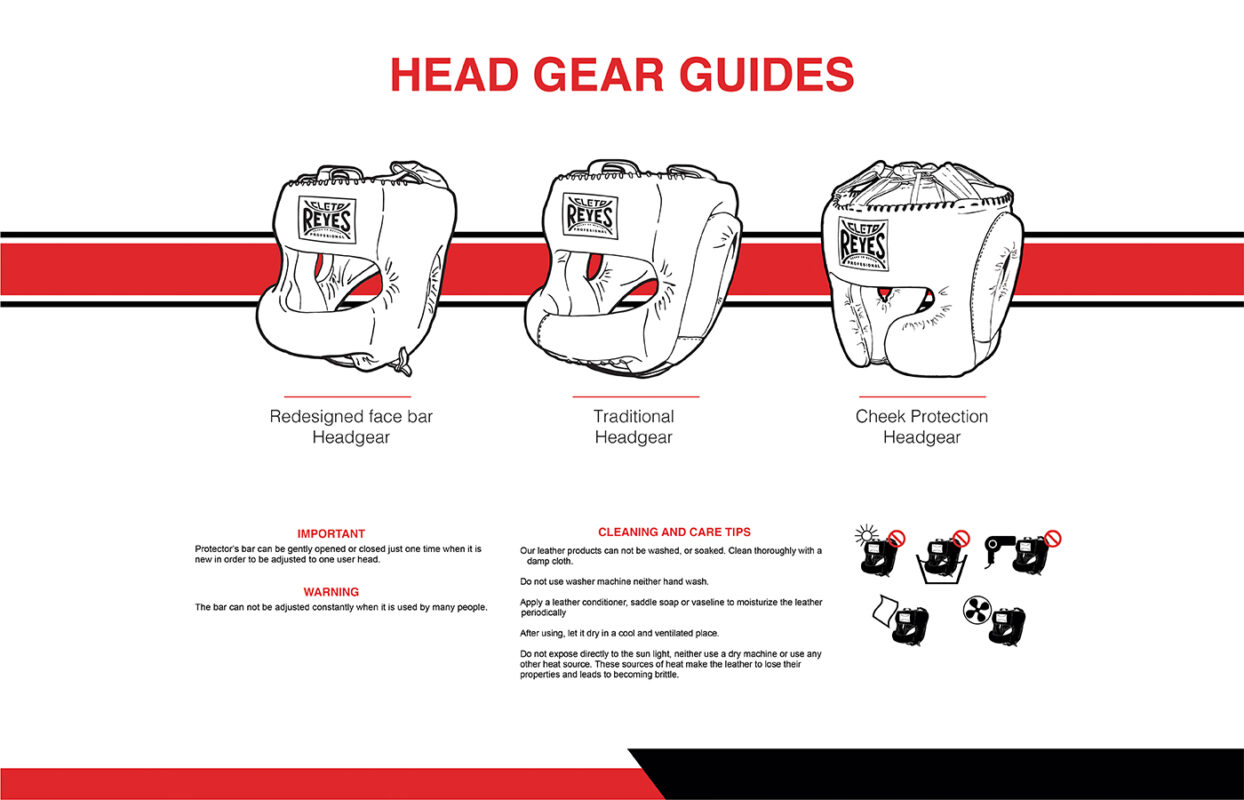 Headgear Guide