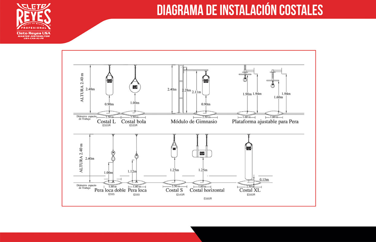 Diagrama de Instalacion de Costales